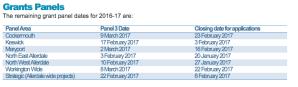 Grants Panels 2016-2017